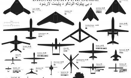 Gobierno de Drones tutelado a control remoto