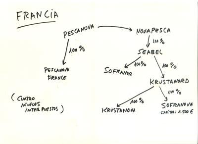 05-grafico-a-mano-francia-4