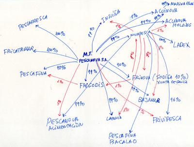 05-grafico-a-mano
